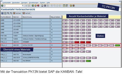 Mit der Transaktion PK13N bietet SAP die KANBAN-Tafel