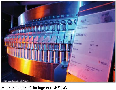 Mechanische Abfüllanlage der KHS GmbH